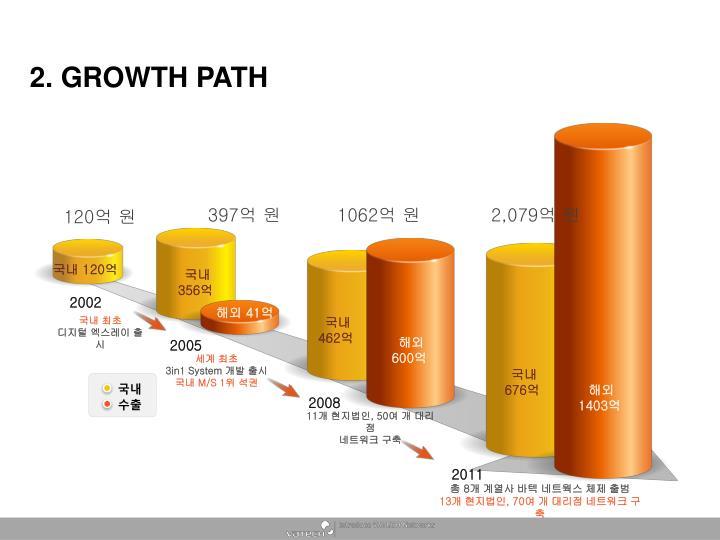 2. GROWTH PATH
