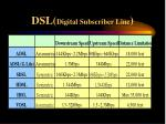 dsl digital subscriber line1