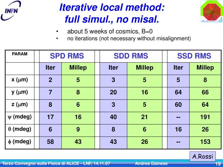 Iterative local method: