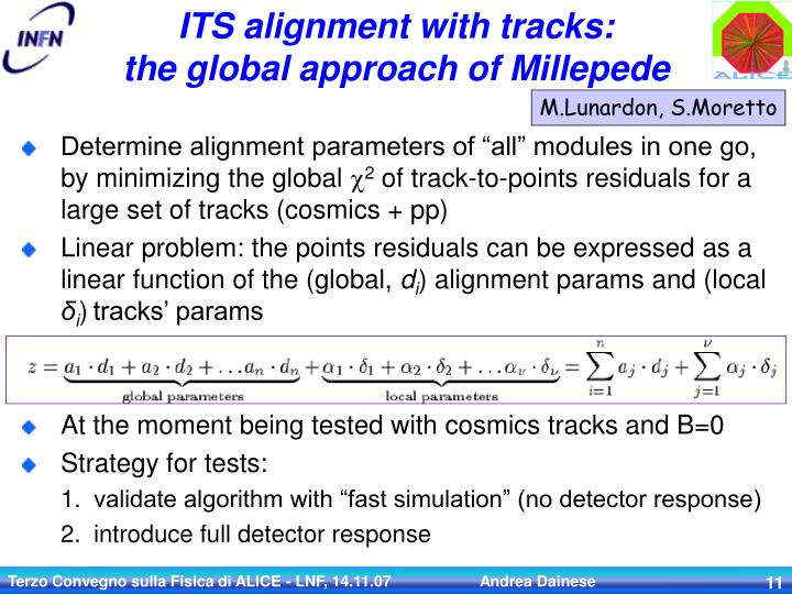 ITS alignment with tracks: