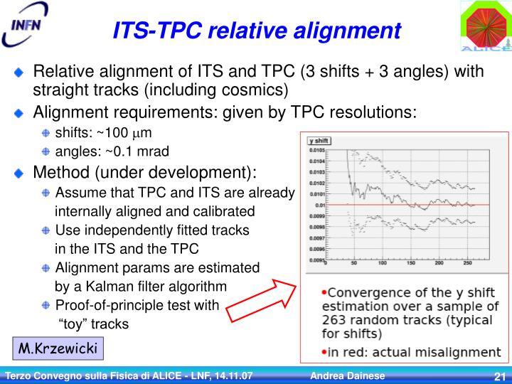 ITS-TPC relative alignment