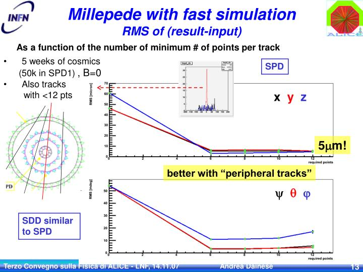 Millepede with fast simulation