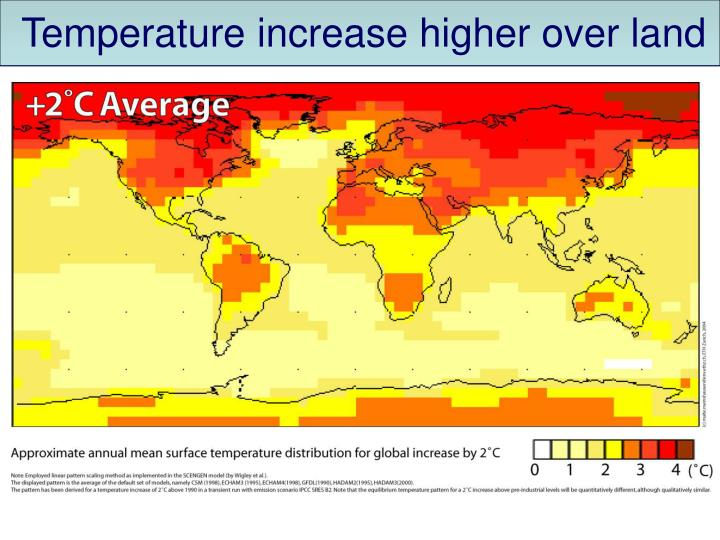 Temperature increase higher over land