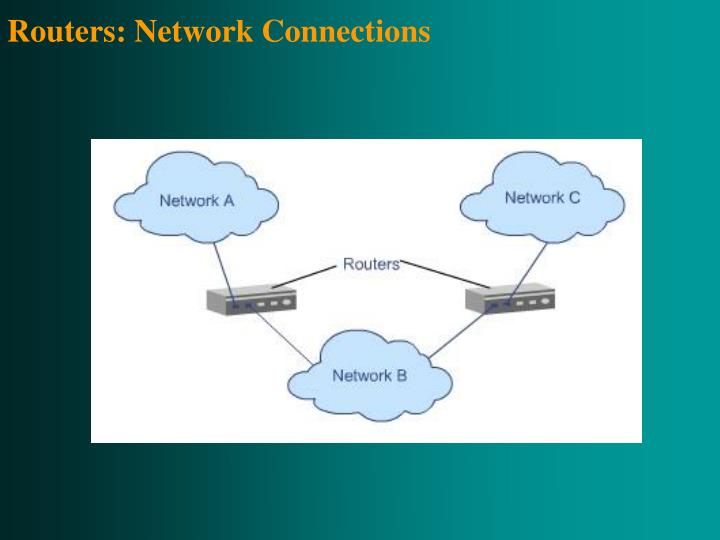 Routers: Network Connections