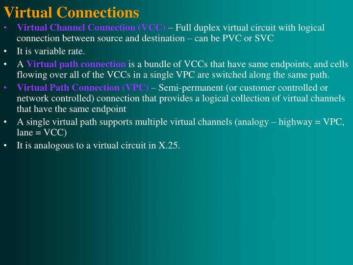 Virtual Connections