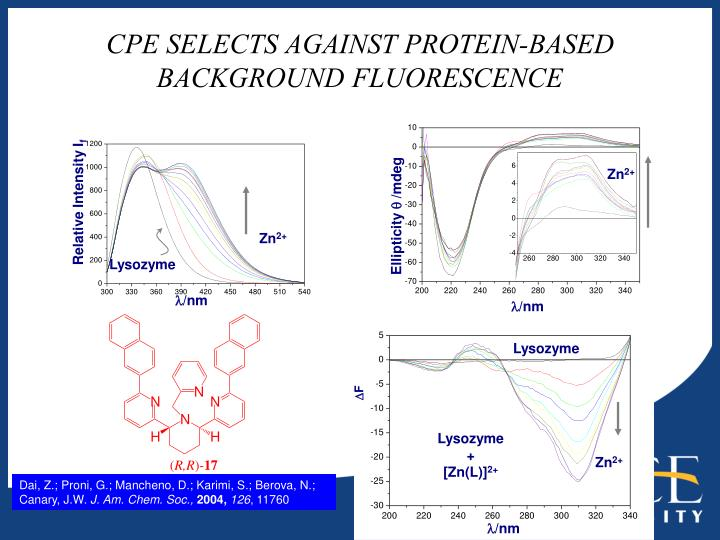 CPE SELECTS AGAINST PROTEIN-BASED BACKGROUND FLUORESCENCE