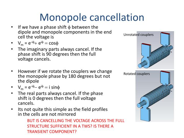 Monopole cancellation