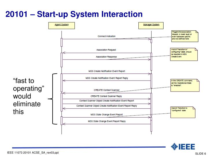 20101 – Start-up System Interaction