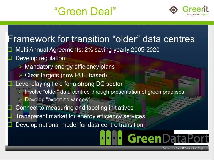 """""""Green Deal"""""""