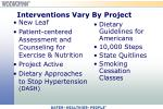 interventions vary by project