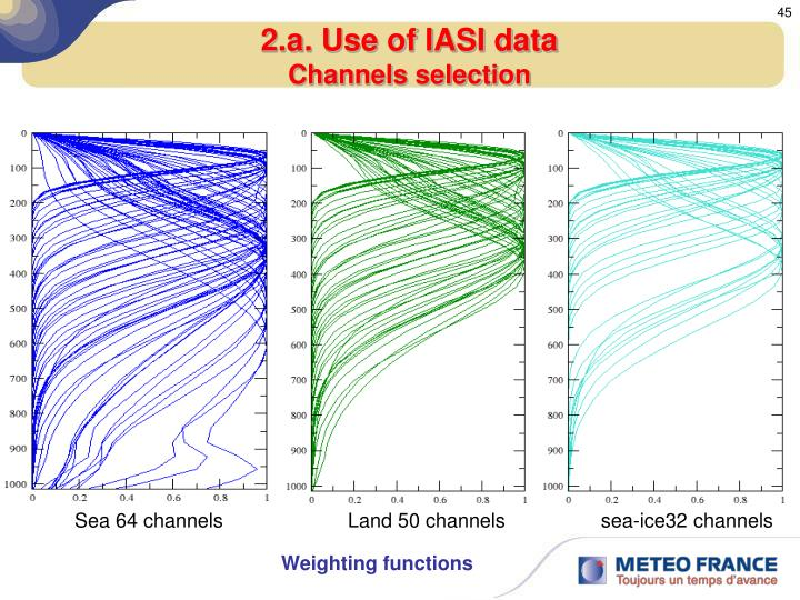 2.a. Use of IASI data