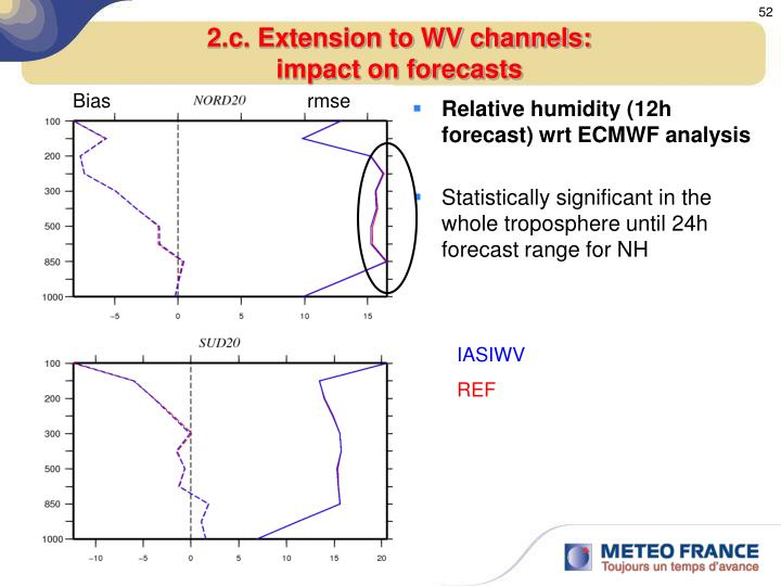 2.c. Extension to WV channels: