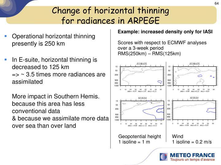 Change of horizontal thinning