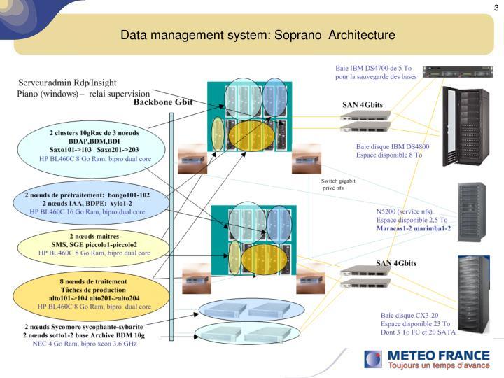 Data management system soprano architecture