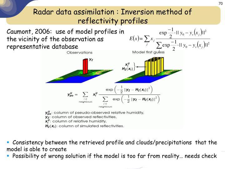 Radar data assimilation :