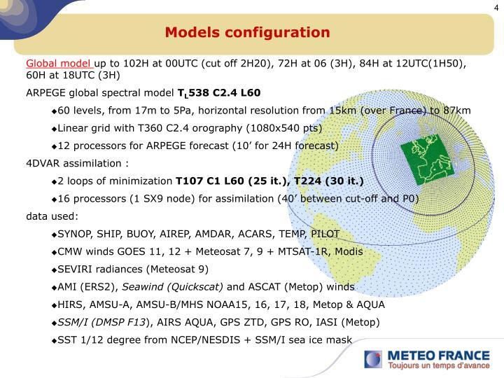 Models configuration