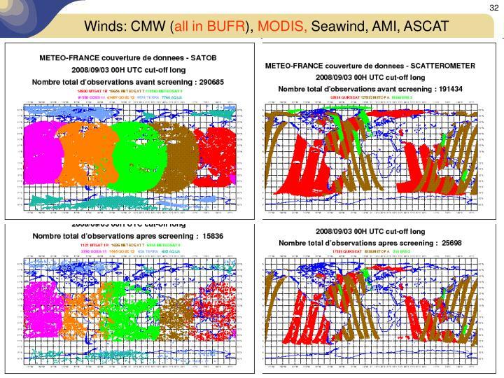 Winds: CMW (