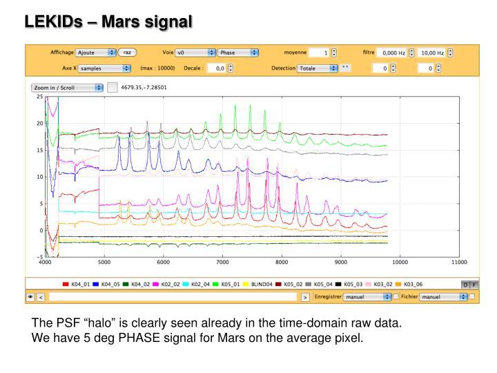 LEKIDs – Mars signal