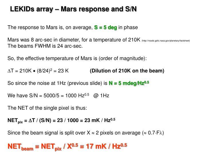 LEKIDs array – Mars response and S/N