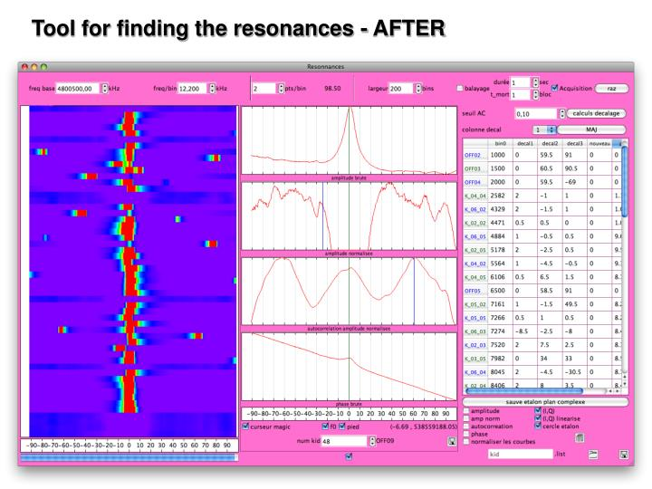 Tool for finding the resonances - AFTER