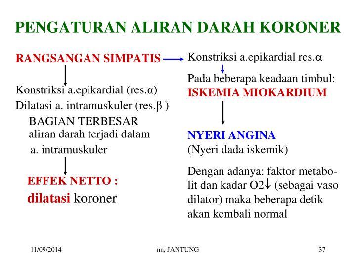 PENGATURAN ALIRAN DARAH KORONER