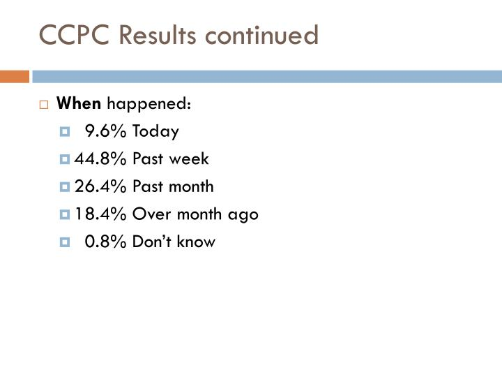 CCPC Results continued