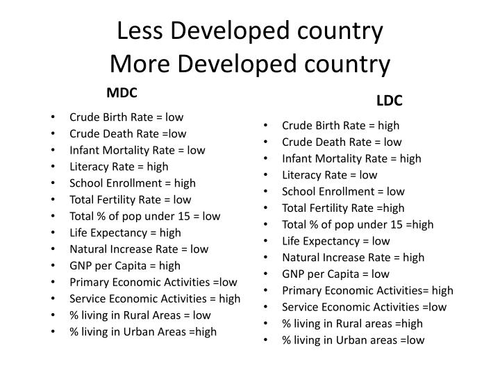 Less developed country more developed country