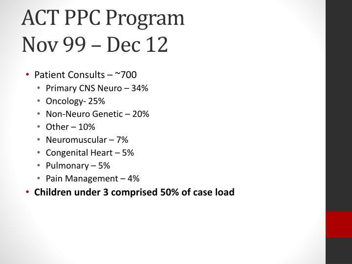 ACT PPC Program