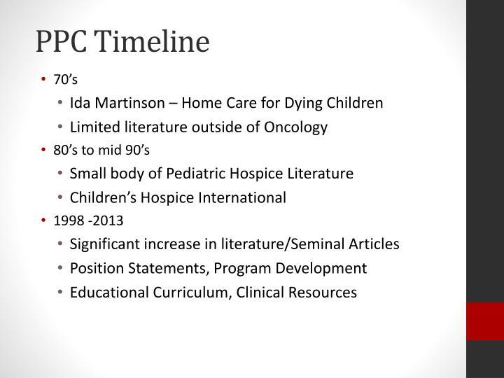 Ppc timeline