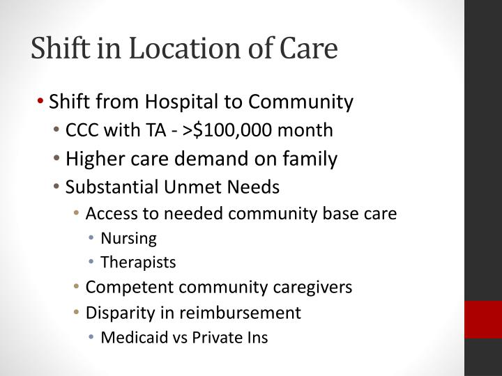 Shift in Location of Care