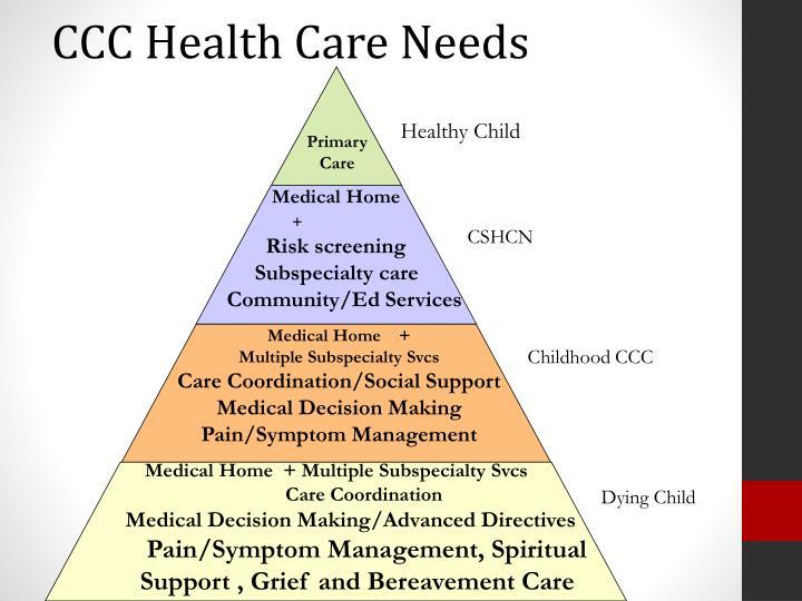 CCC Health Care Needs