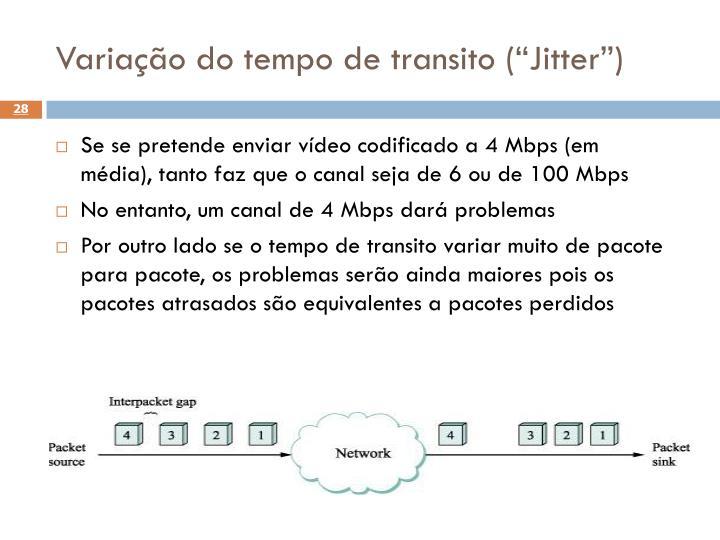 """Variação do tempo de transito (""""Jitter"""")"""