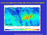 hcho column data from omi satellite instrument