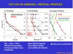 itct 2k4 oc aerosol vertical profiles