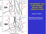 oxygenated vocs over tropical pacific pem tropics b data