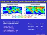 simulated methanol concentrations in surface air