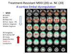 treatment resistant mdd 20 vs nc 20 a cortico limbal dysregulation