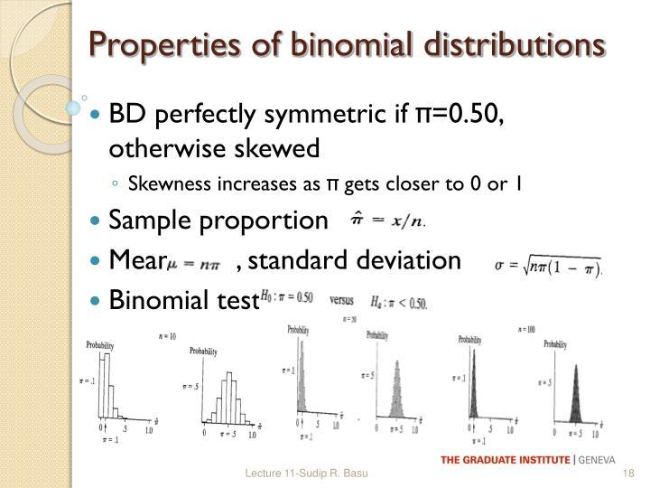 Properties of binomial distributions