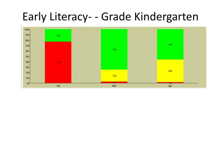 Early Literacy- -