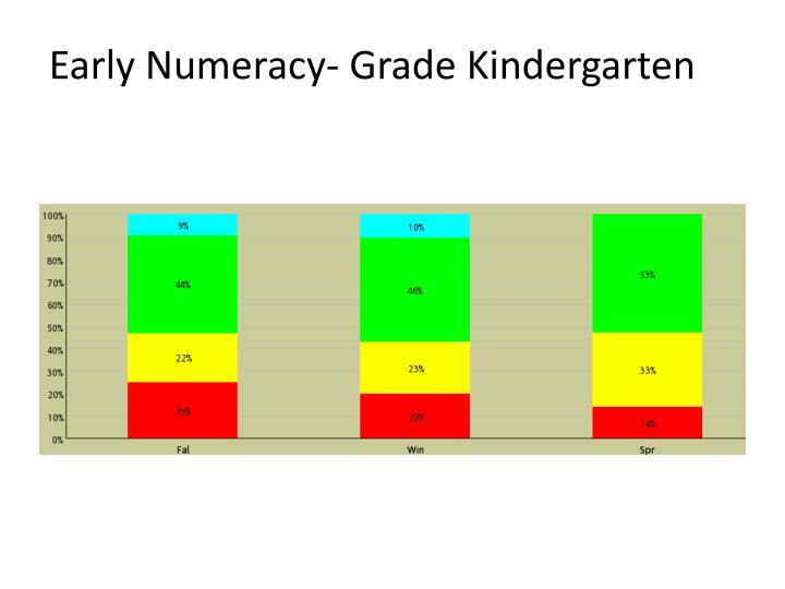 Early Numeracy- Grade Kindergarten