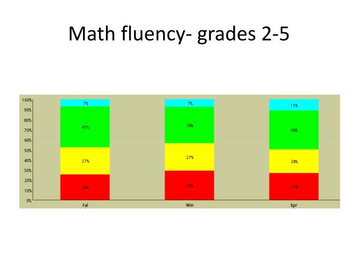 Math fluency- grades 2-5