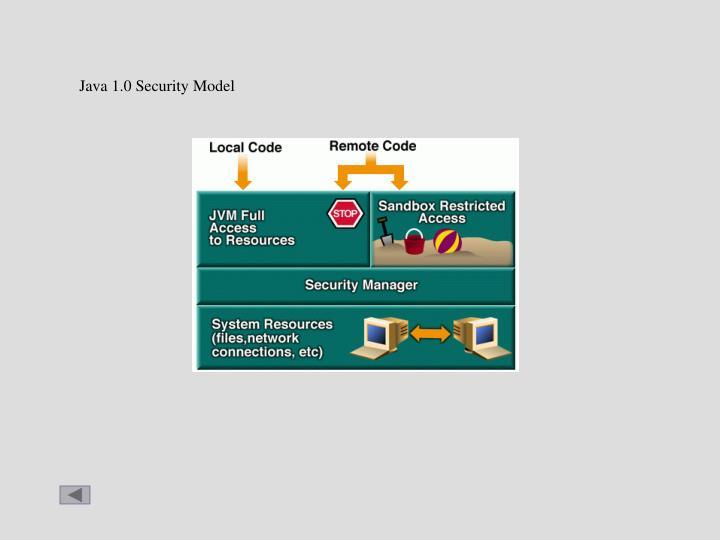Java 1.0 Security Model
