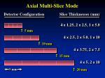 axial multi slice mode1