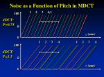 noise as a function of pitch in mdct