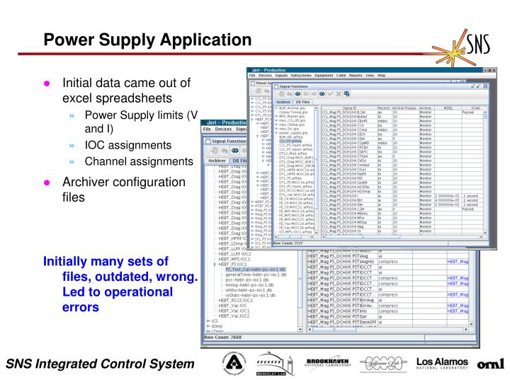 Power Supply Application