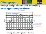 climograph many only show the monthly average temperature