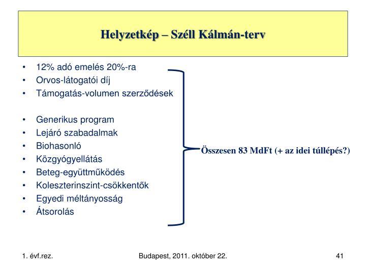 Helyzetkép – Széll Kálmán-terv