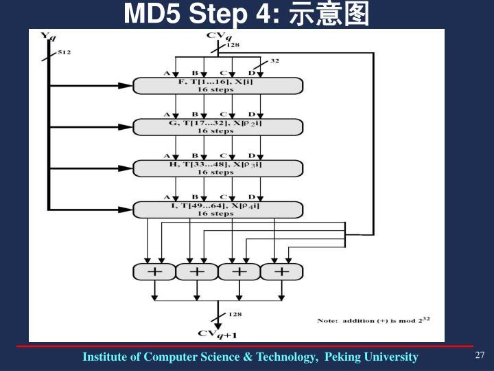 MD5 Step 4: