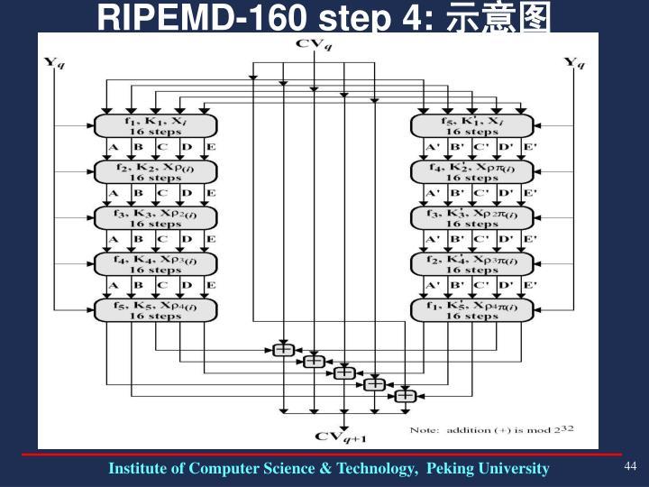RIPEMD-160 step 4: