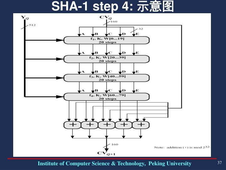 SHA-1 step 4: